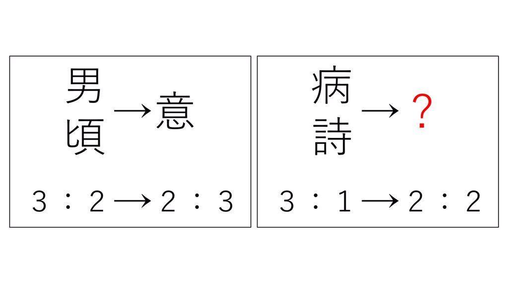 ?に入る漢字一文字は何?