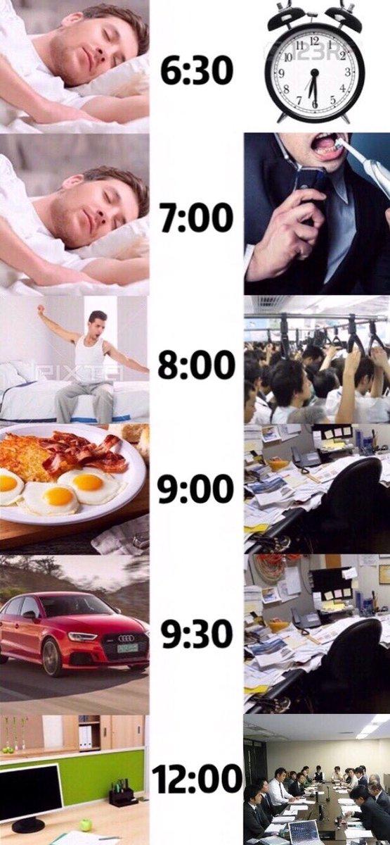 欧米と日本のサラリーマンの違い