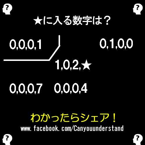 ★に入る数字をお答えください