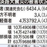 阪神淡路23年 借金にあえぐ県
