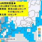 関東地方の大雪についていろいろ