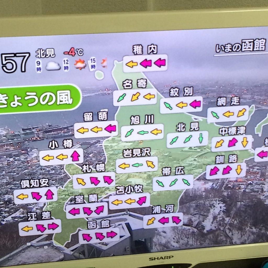北海道各地の必殺技入力コマンド表