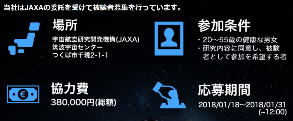 【働きたくない方へ】2週間引きこもったら38万円くれるバイト
