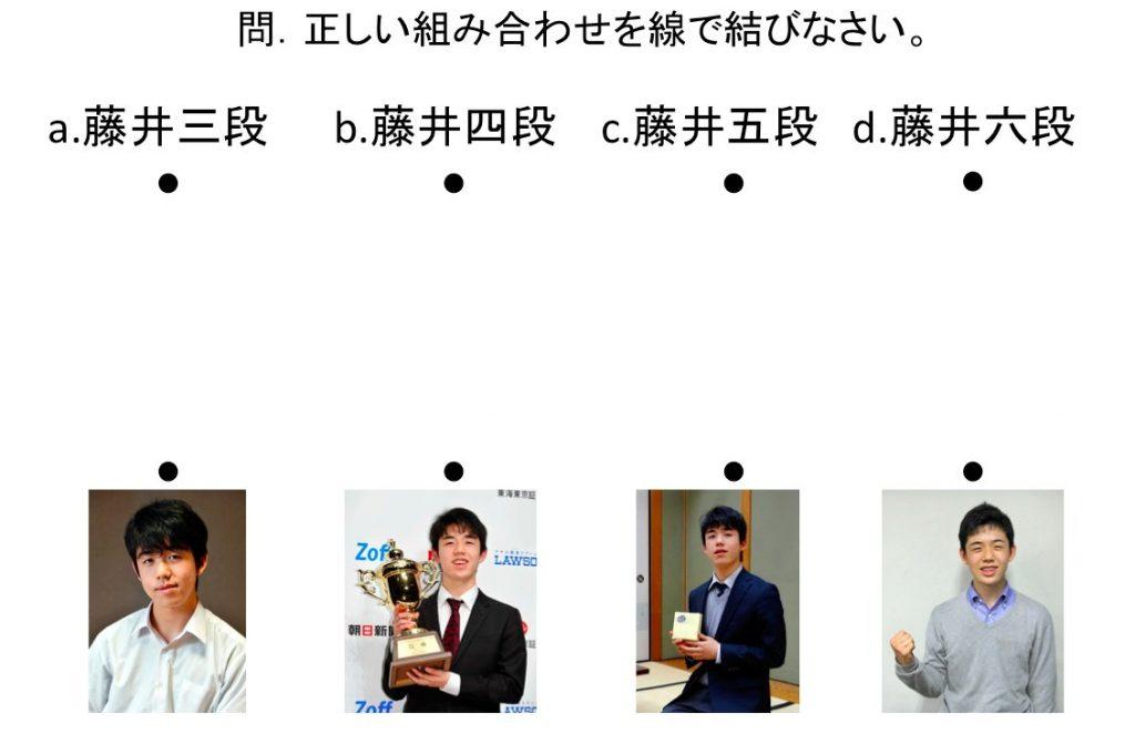 藤井聡太クイズ
