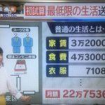 福岡市で最低限の生活をするのに、必要な額