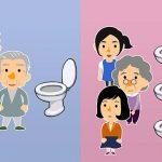 【スフィア基準】女性のトイレは男性トイレの3倍必要