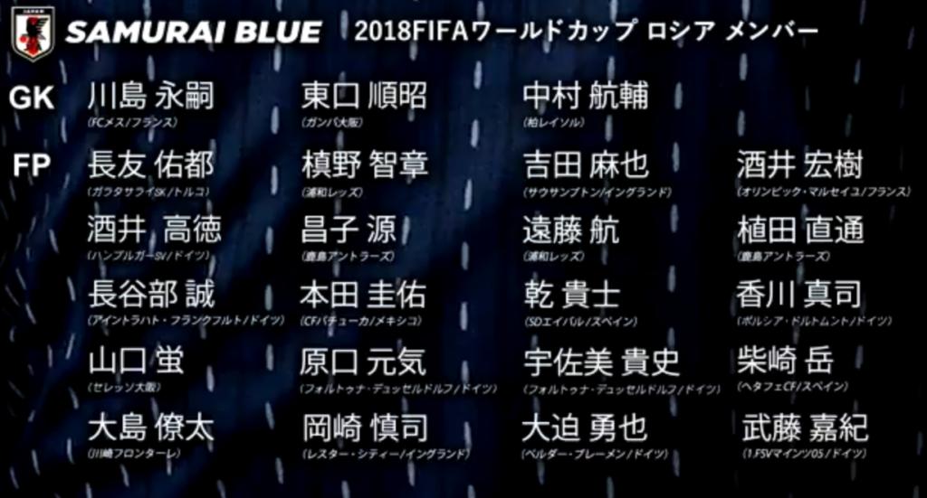 【16:00から生中継】ワールドカップ日本代表メンバー発表記者会見