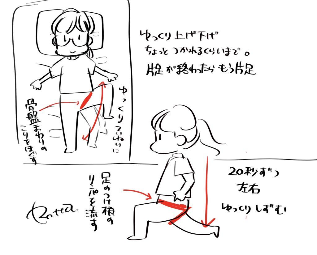 整形外科で教えてもらった腰痛を緩和する体操まとめ