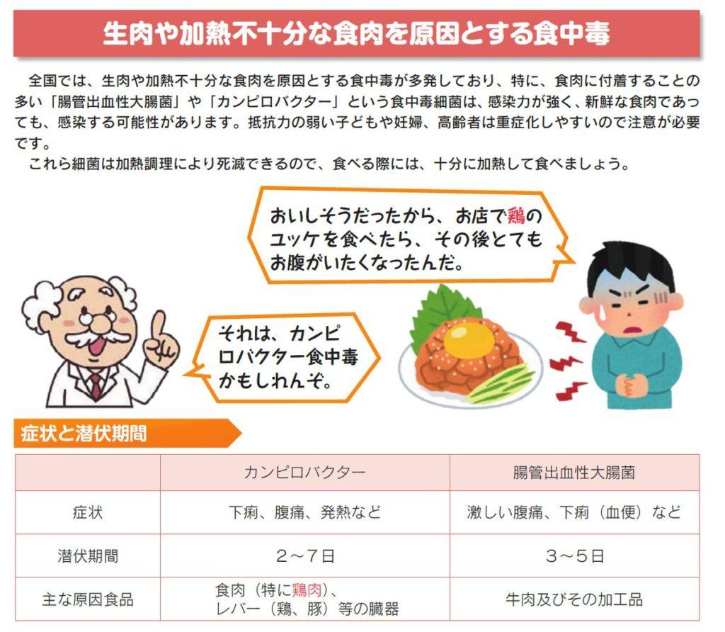 【鶏肉】新鮮だから安全…じゃないΣ(・口・)!