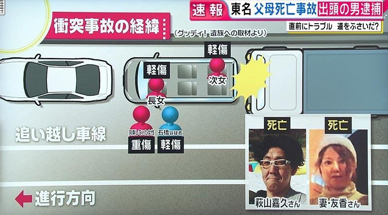 「東名あおり運転死亡事故」も追い越し車線で停止していました。
