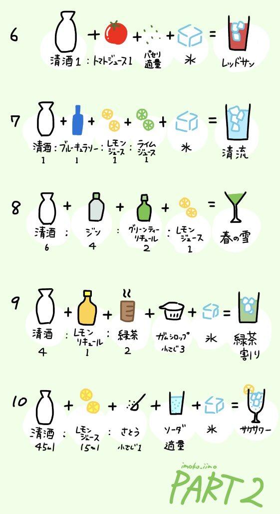 夏にぴったりの日本酒の飲み方をまとめました。