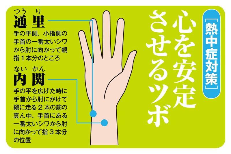 【ツボ押し】軽い熱中症の初期症状を自分で手軽にできる対処法