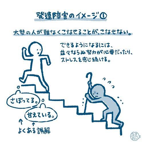 発達障害のイメージ