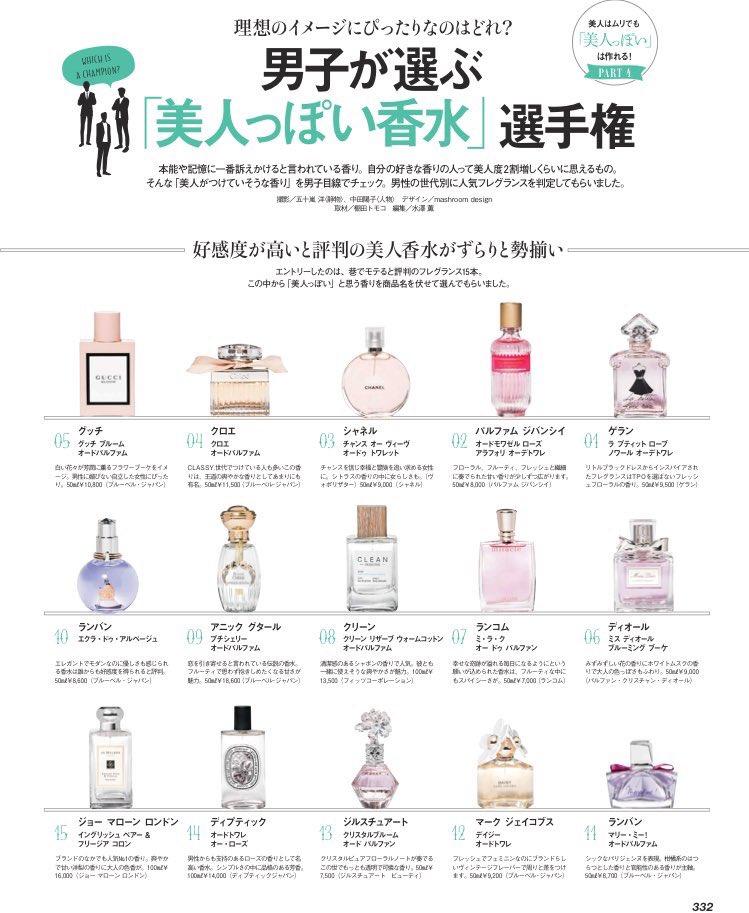「男子が選ぶ美人っぽい香水」選手権