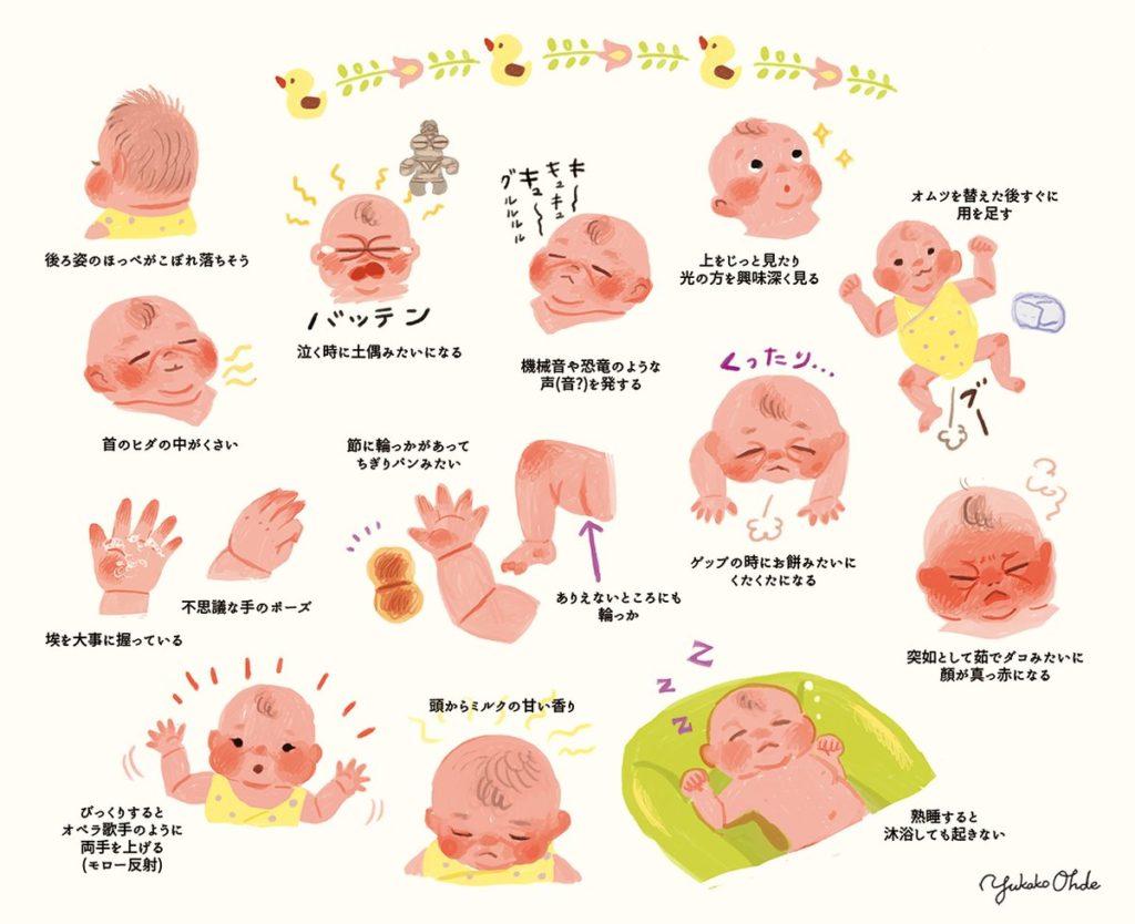 生後一ヶ月の赤ちゃんの可愛い特徴