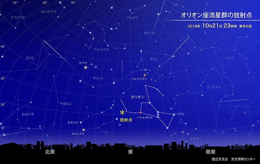 今宵はオリオン座流星群の極大