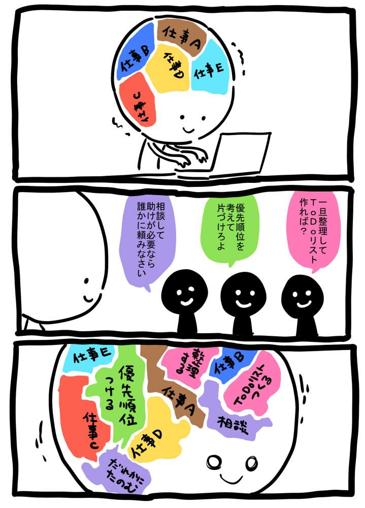 要領が悪い人の漫画