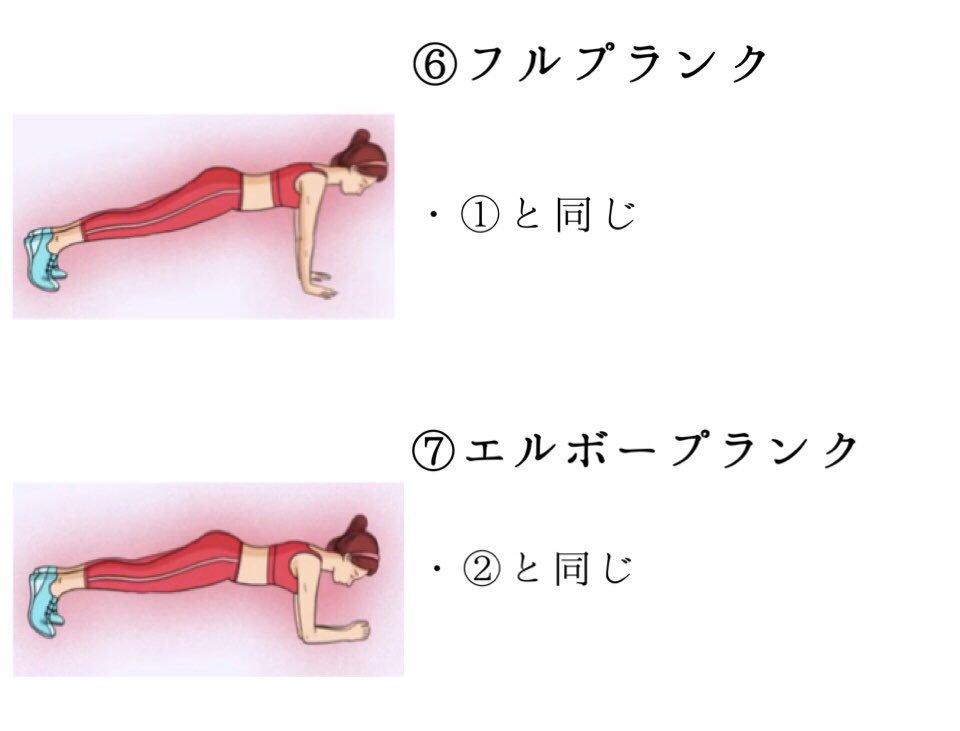 お腹周りスッキリさせたいって方に全力でおすすめするのが5分筋トレ