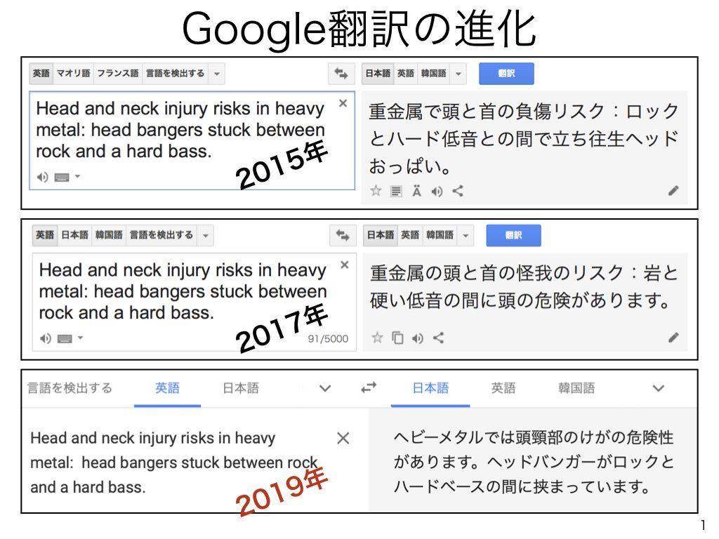 Google翻訳の進化