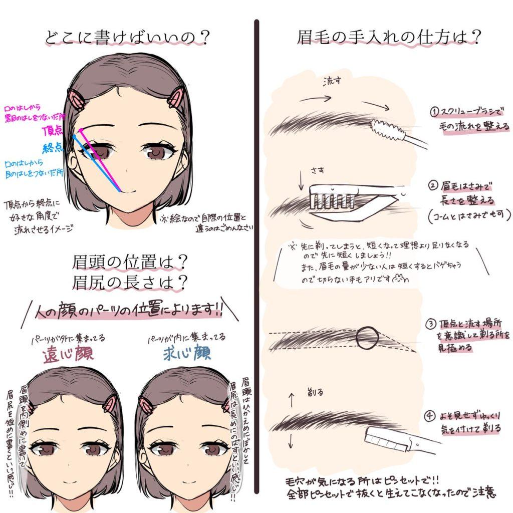 綺麗な眉毛の書き方