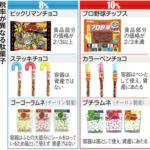 10月1日から税率が異なる駄菓子
