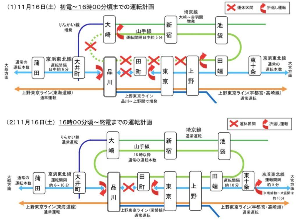 11月16日に山手線・京浜東北線が一部運休