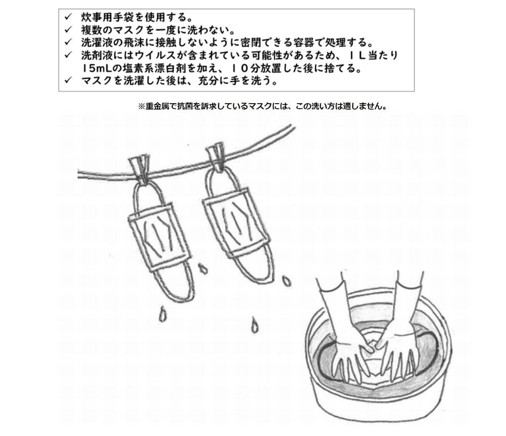 布マスクの洗い方(花王の発信)