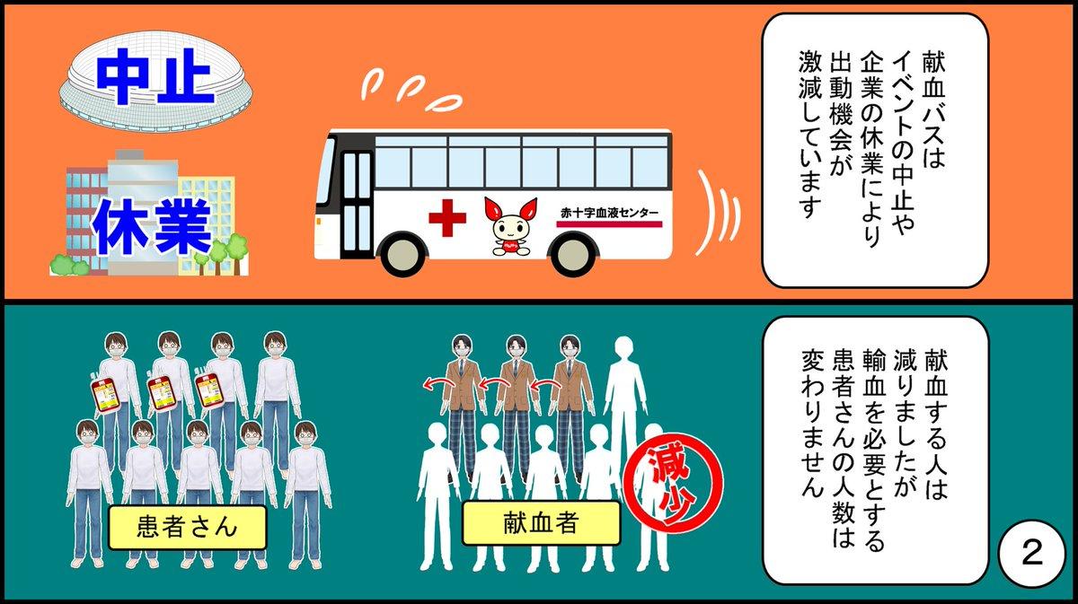 献血は「救える命を守る勇気ある行動」です。