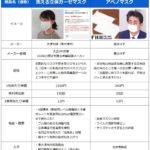 朝日新聞のマスクと一家に二枚届くマスクの違い