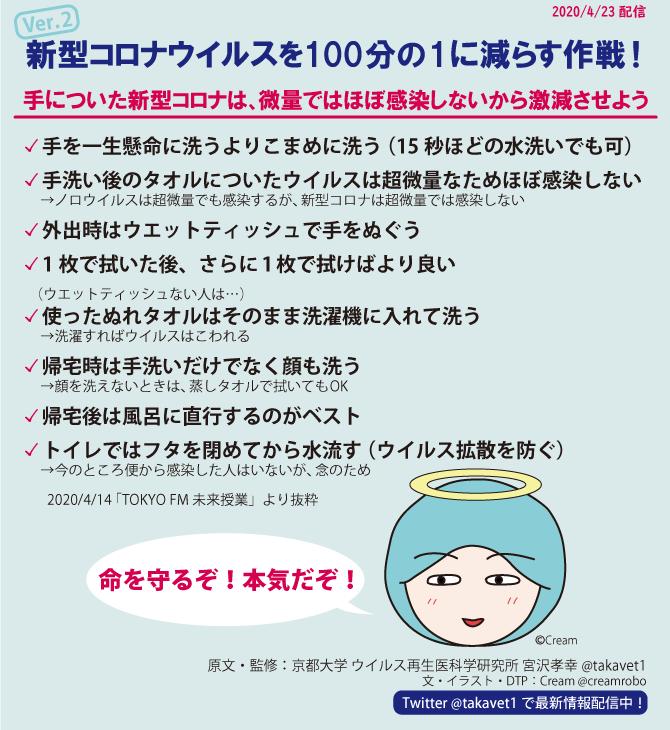京大ウイルス専門家の宮沢孝幸氏による生き残るためのコロナ情報