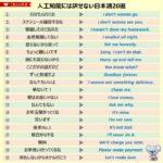 人工知能には訳せない日本語20選