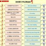 京言葉で学ぶ英会話