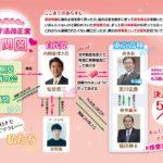 恋愛ドラマ風「桜を見る会と検察庁法改正案相関図」