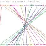 日本人が英語を学習するのが困難な理由