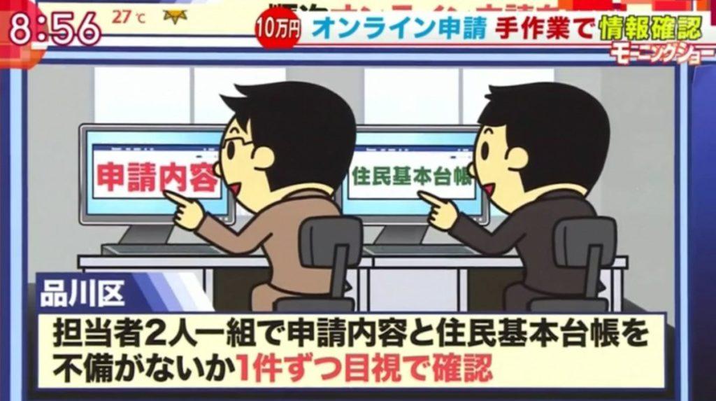 日本のオンライン申請の実態