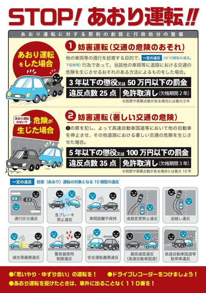 「あおり運転」対象となる違反10行為が厳罰化