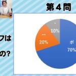 このグラフは何を表したもの?