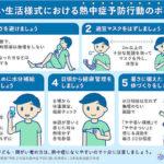 新しい生活様式における熱中症予防行動のポイント