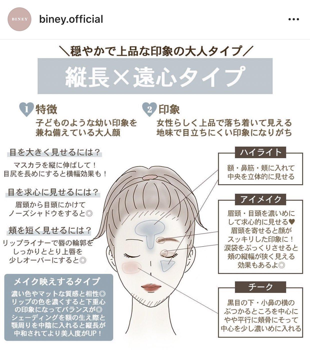 【永久保存版】顔タイプ別メイク講座