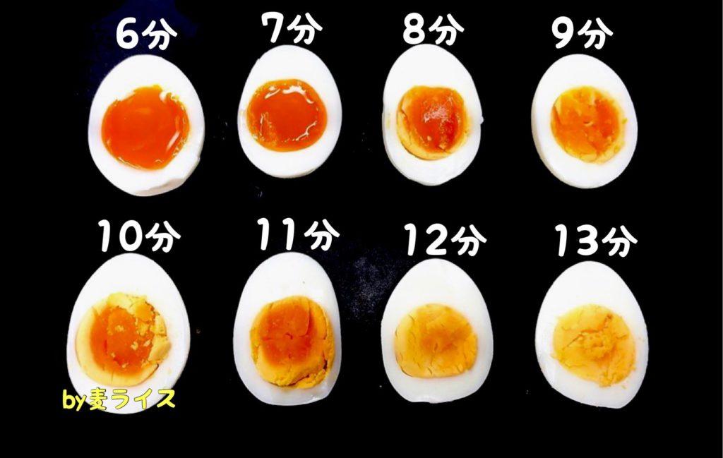 茹で卵の時間早見表