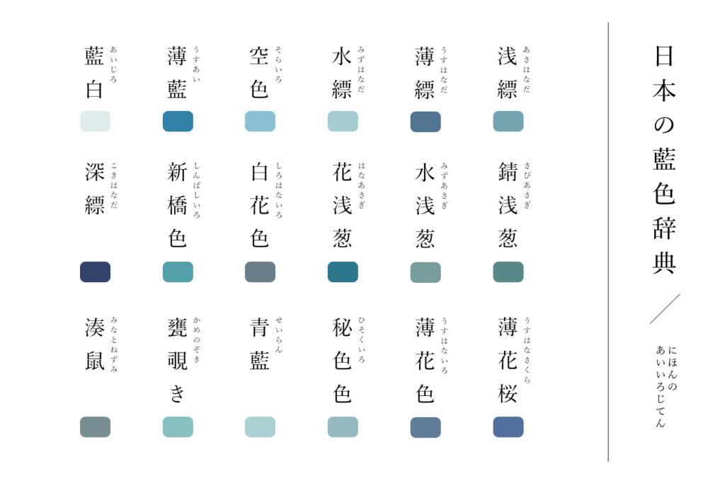日本語の藍色辞典