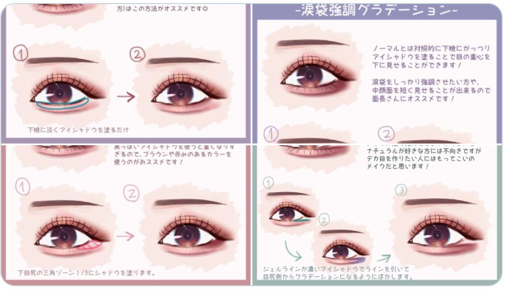 下瞼のメイク方法とそれぞれのメリット、デメリットのまとめ