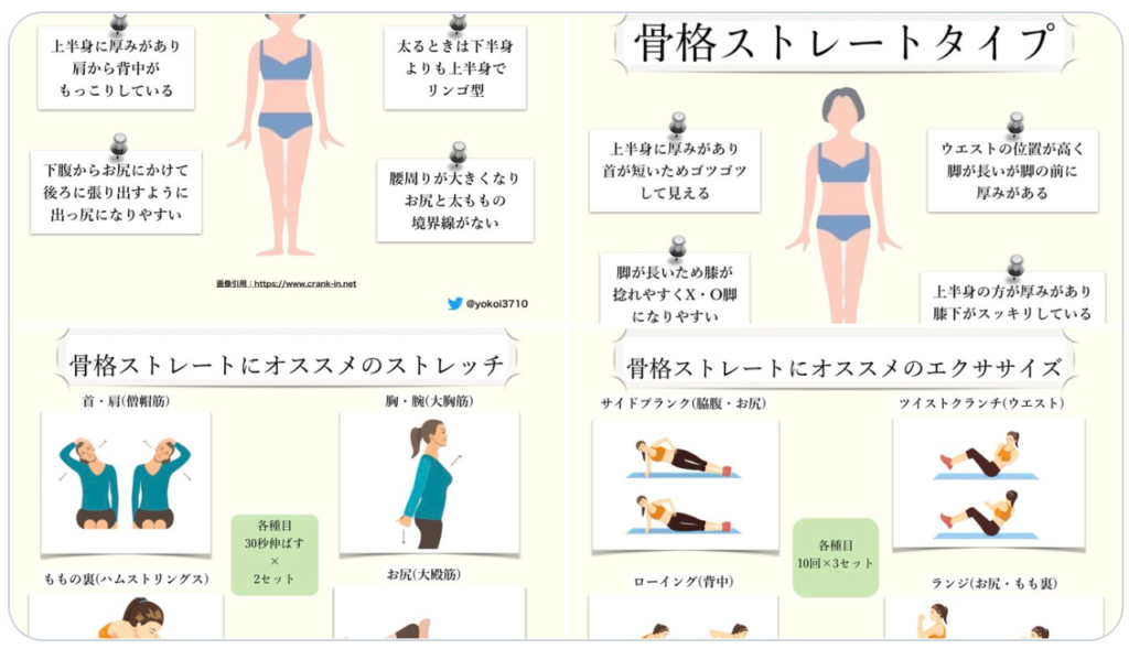 【理学療法士監修】骨格ストレートのための筋トレ&ストレッチ