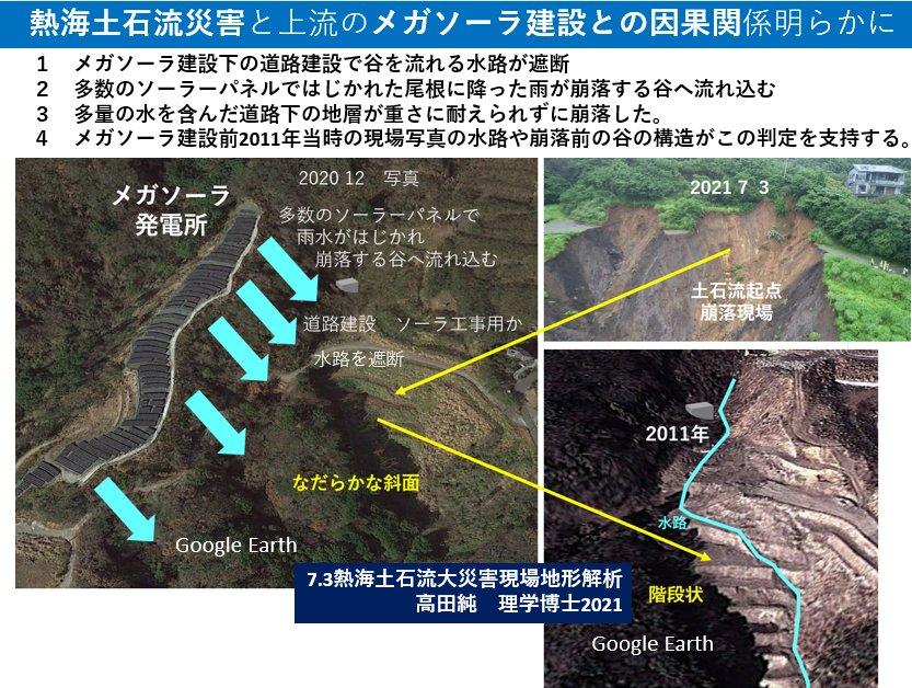 熱海土石流災害とメガソーラ建設との因果関係明らかに