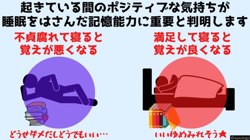 ポジティブな満足感が「睡眠中に記憶力を向上させる」と明らかに