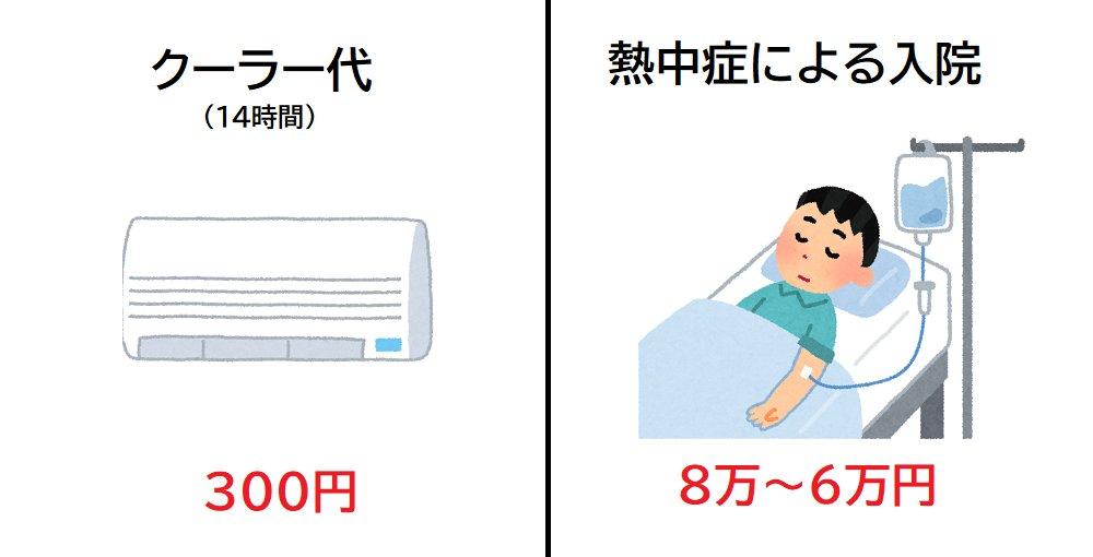 エアコンつけっ放しの電気代と熱中症による入院費比較