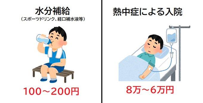 熱中症の予防しての水分補給はもっと安く済む。