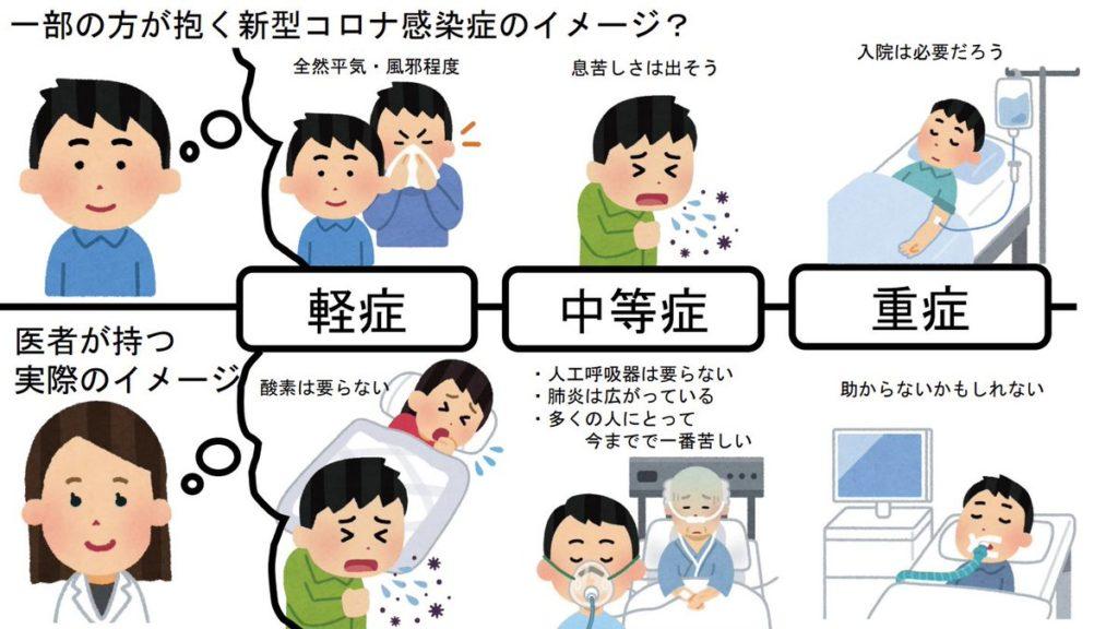 一部の方が抱く新型コロナ感染症のイメージ